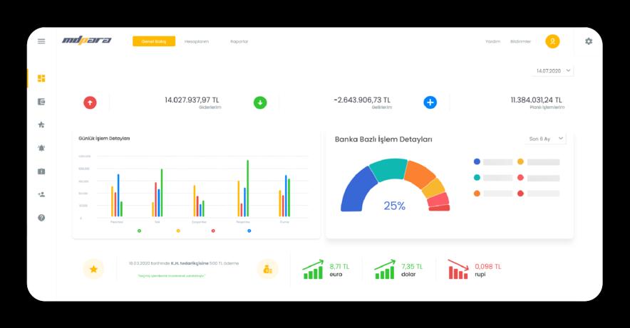 Tüm Bankalarınızı SAP ile Entegre Takip Edin